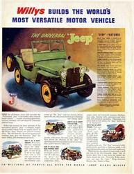 Jeep History Finally Resolved