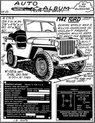 Extremely Rare 1942 Ford Jeep History