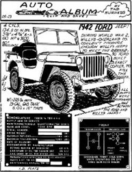 1942 Ford Jeep - A Carbon Copy Of The Better-Known Willys Version